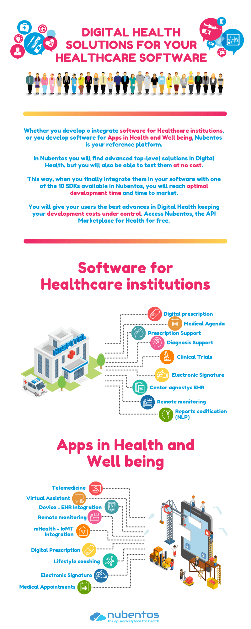 infographic DIGITAL HEALTH SOLUTIONS FOR YOUR HEALTHCARE SOFTWARE